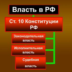Органы власти Усогорска